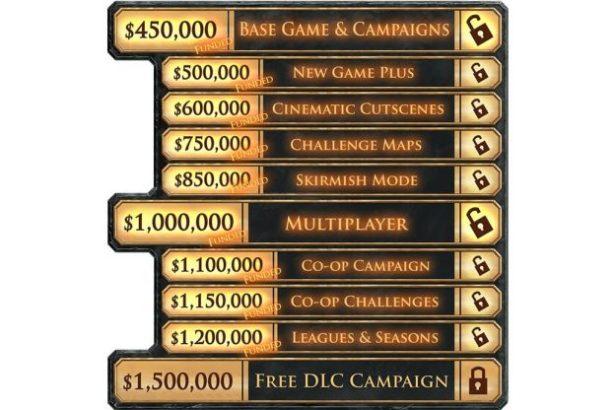 8883_Iron_Harvest_Kickstarter_Goals_April_8342c5c0537e6b40a579fdefe9c68c8c